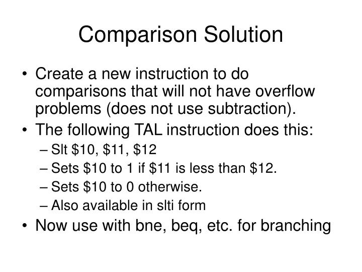 Comparison Solution