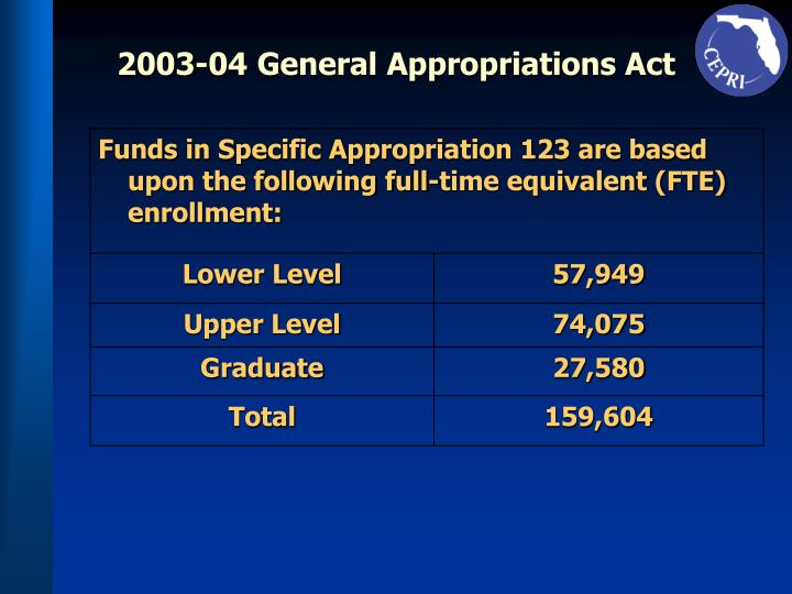 2003-04 General Appropriations Act
