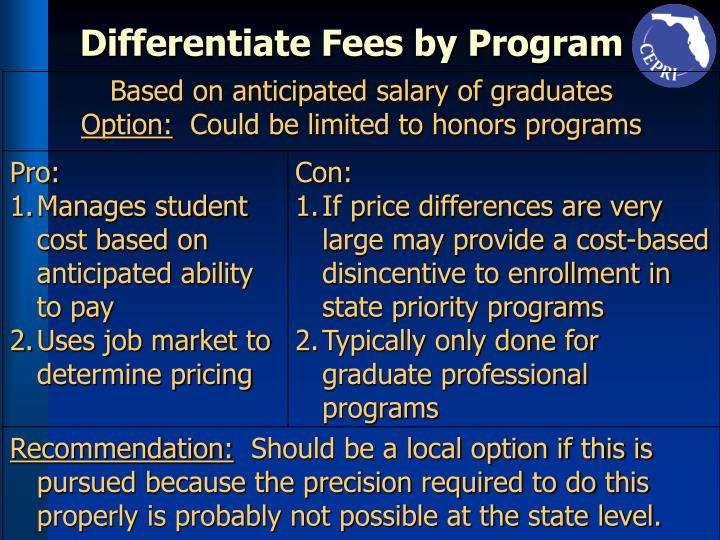Differentiate Fees by Program