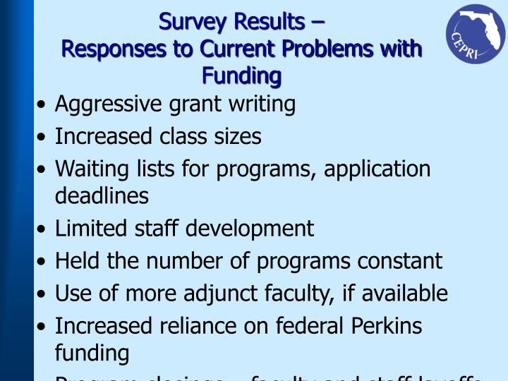 Survey Results –