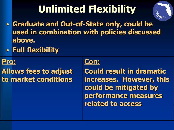 Unlimited Flexibility