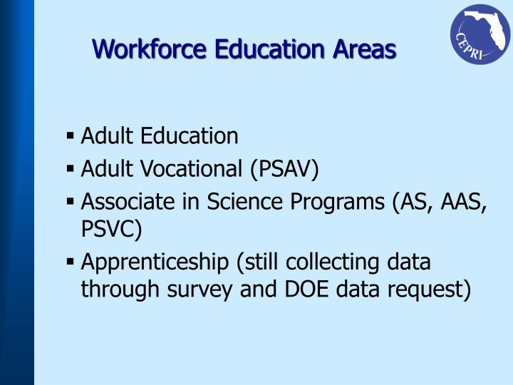 Workforce Education Areas