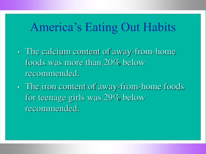 America's Eating Out Habits