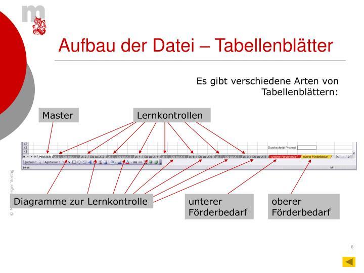 Aufbau der Datei – Tabellenblätter