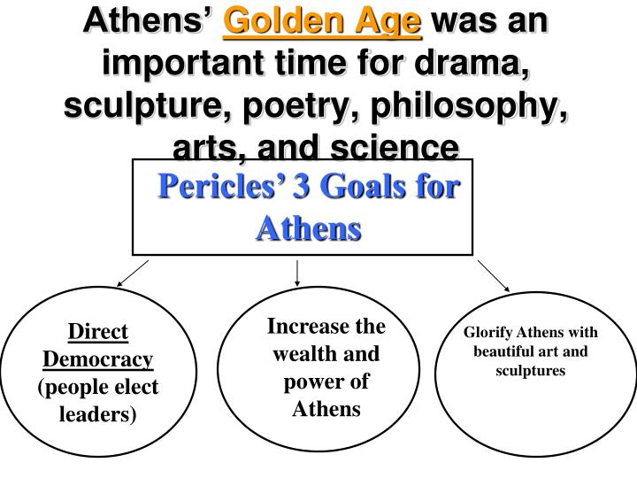 athens golden age essay Introduction essaythe era of classic greece from 460 to 429 bce was known as the golden age because during those years athens made great achievements to the world.