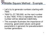 middle square method example1