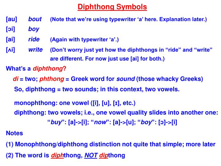 Diphthong Symbols