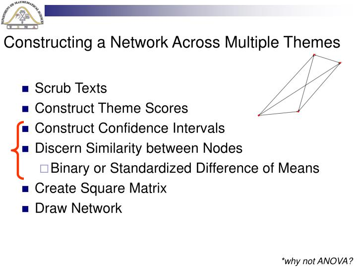 Constructing a Network Across Multiple Themes