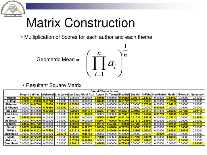 Matrix Construction