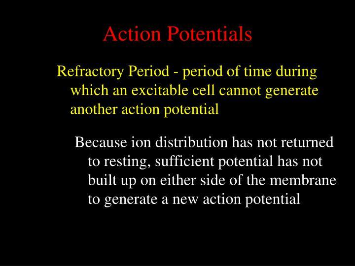 Action Potentials