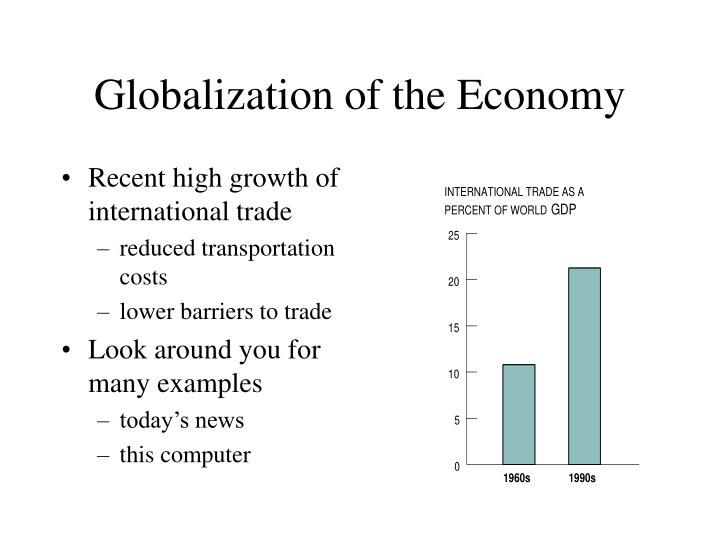 transportation costs and international trade over