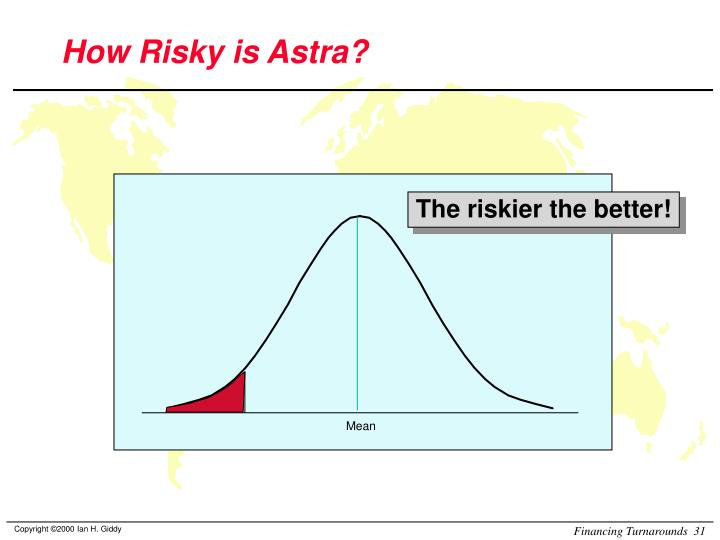 How Risky is Astra?
