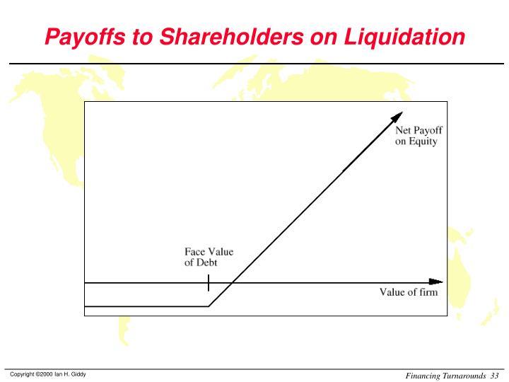 Payoffs to Shareholders on Liquidation