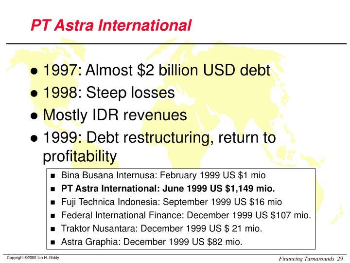 PT Astra International