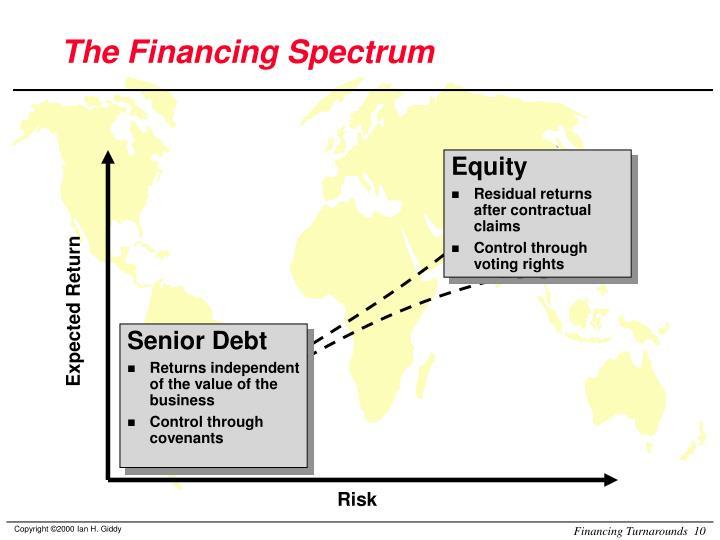 The Financing Spectrum