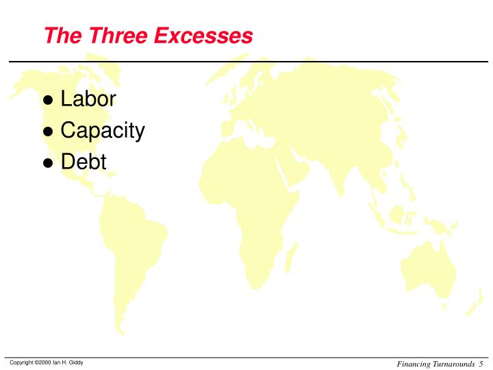 The Three Excesses