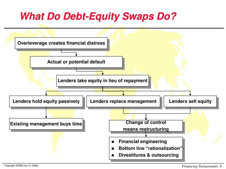 What Do Debt-Equity Swaps Do?