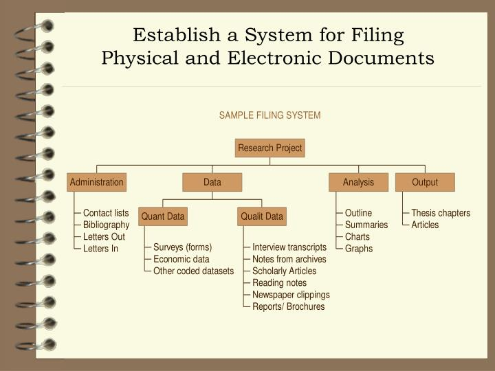Establish a System for Filing