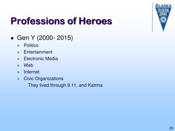 Professions of Heroes