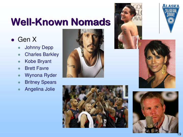 Well-Known Nomads