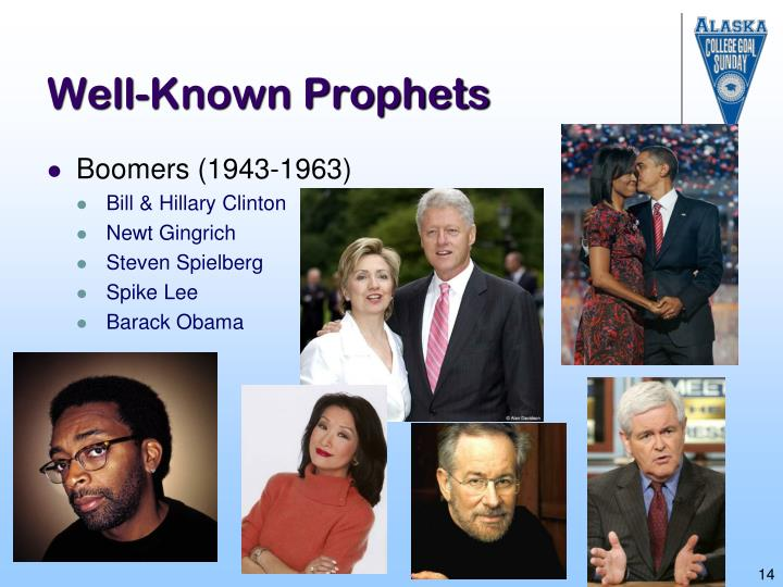 Well-Known Prophets
