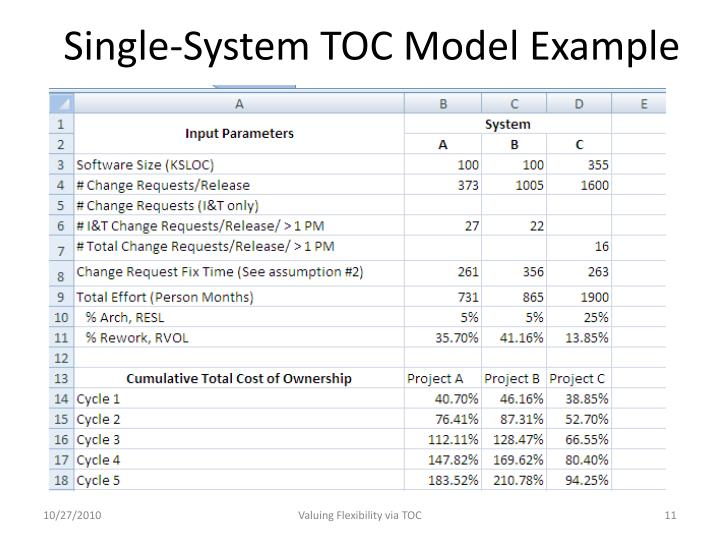 an essay on total ownership cost toc Total cost of ownership (tco) is a consolidated purchasing tool applied across   she introduces the toc as a purchasing tool and a philosophy aiming at   by the machine manufacturer (see the previous paragraph.
