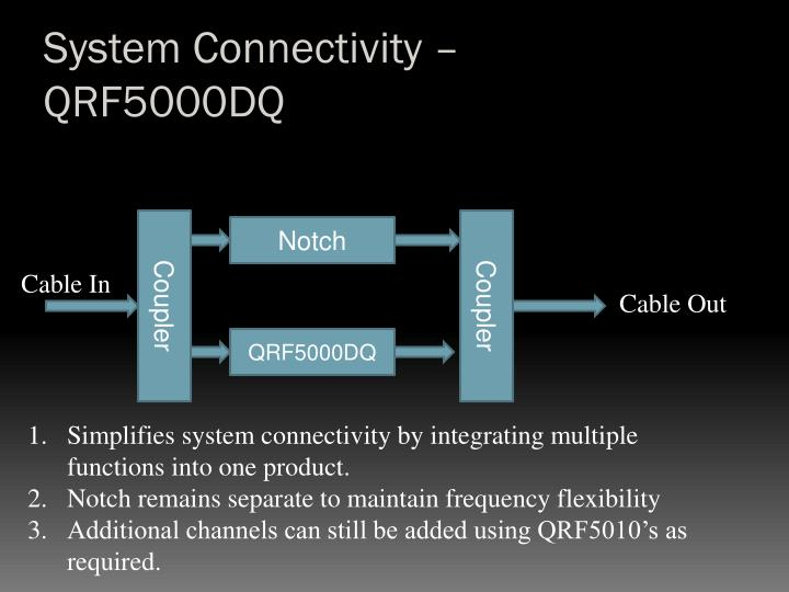 System Connectivity –QRF5000DQ