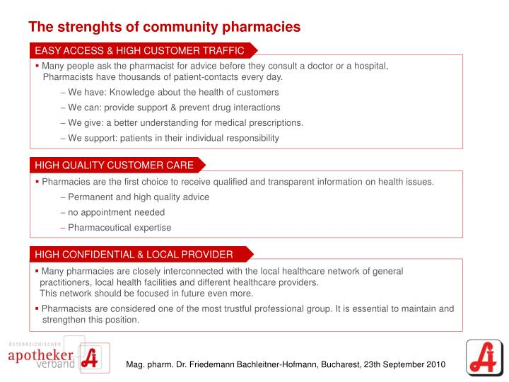 The strenghts of community pharmacies