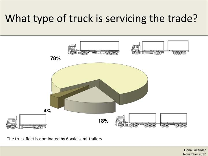 What type of truck is servicing the trade?