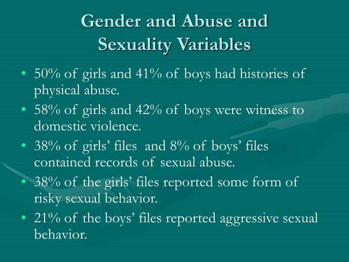 Gender and Abuse and