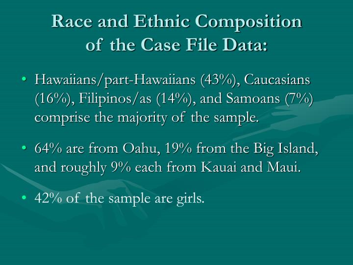 Race and Ethnic Composition
