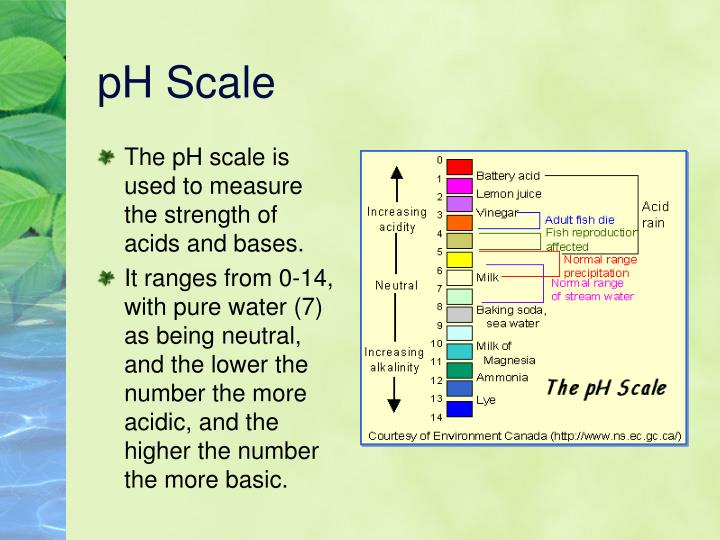 The pH scale is used to measure the strength of acids and bases.