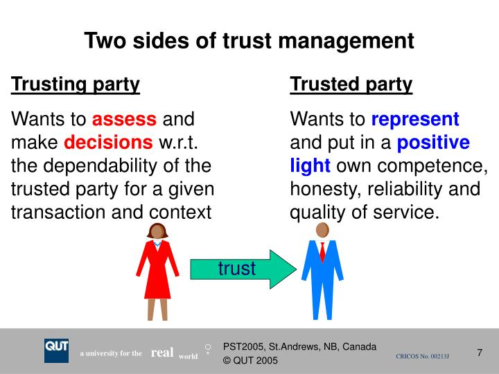 Two sides of trust management