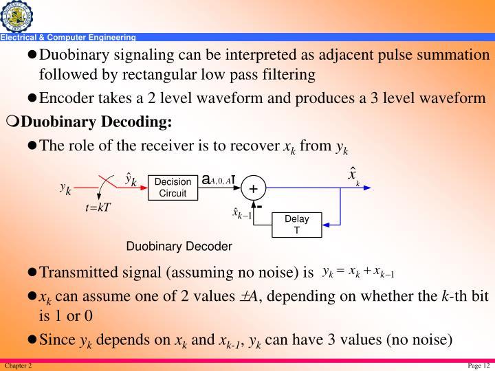 Duobinary signaling can be interpreted as adjacent pulse summation followed by rectangular low pass filtering