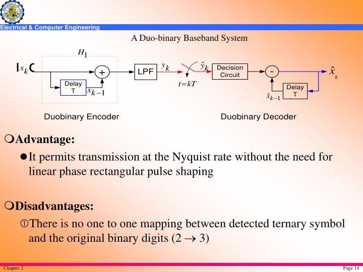 A Duo-binary Baseband System