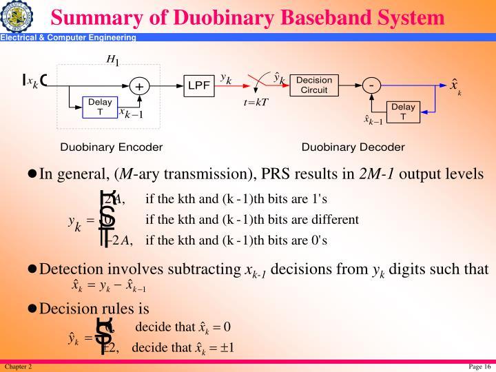 Summary of Duobinary Baseband System