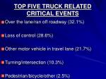 top five truck related critical events