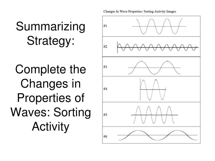 Summarizing Strategy: