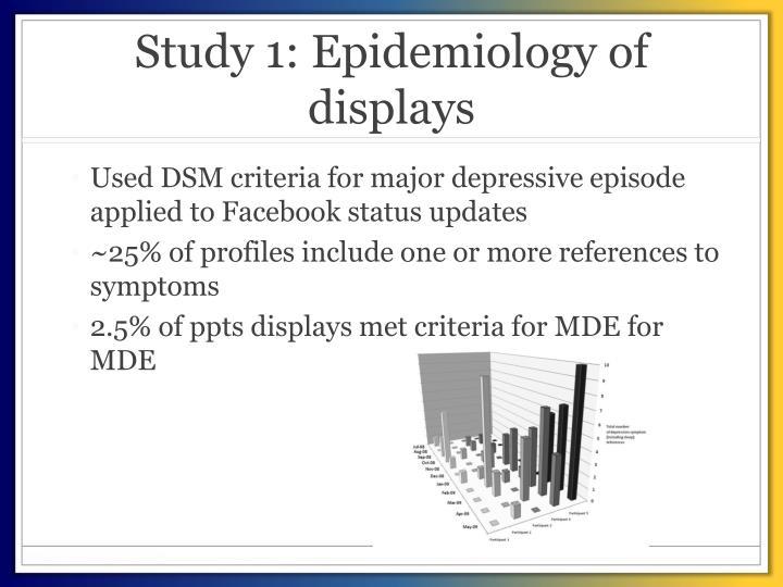 Study 1: Epidemiology of displays