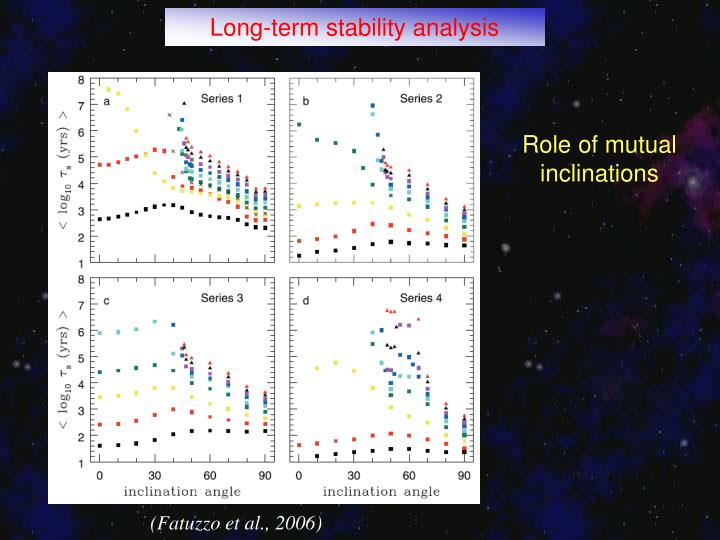 Long-term stability analysis
