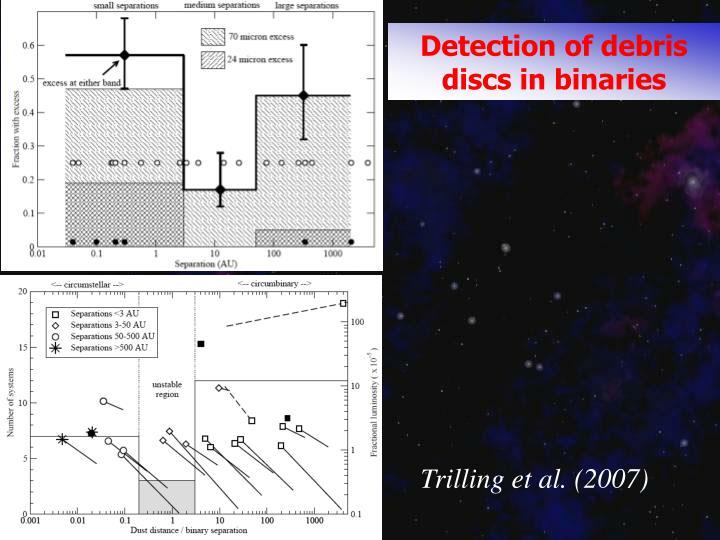Detection of debris discs in binaries