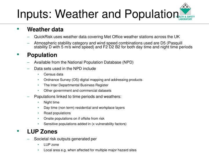 Inputs: Weather and Population