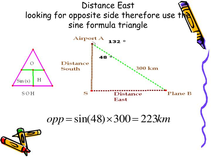 Distance East