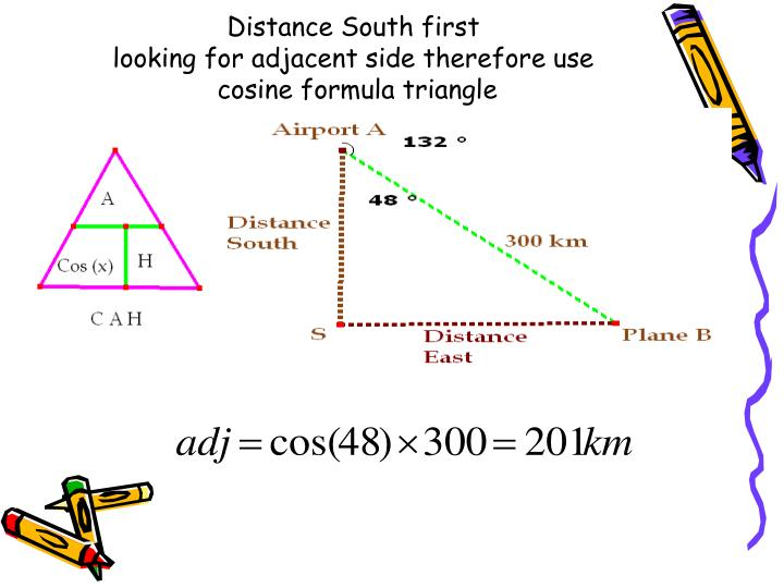 Distance South first