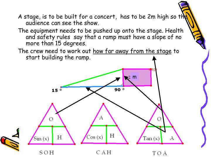 A stage, is to be built for a concert,  has to be 2m high so the audience can see the show.