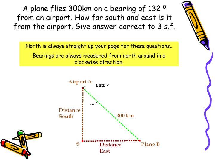 A plane flies 300km on a bearing of 132