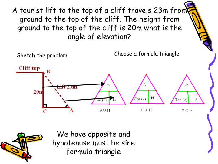A tourist lift to the top of a cliff travels 23m from ground to the top of the cliff. The height from ground to the top of the cliff is 20m what is the angle of elevation?