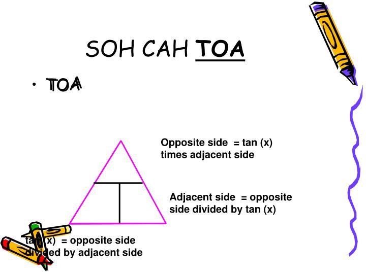 SOH CAH