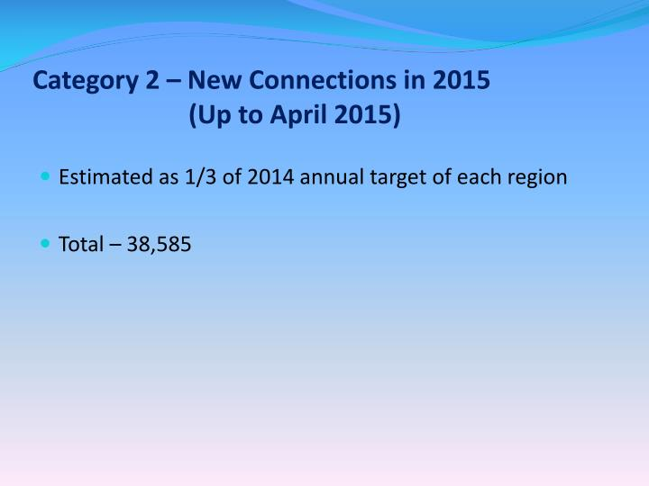 Category 2 – New Connections in 2015