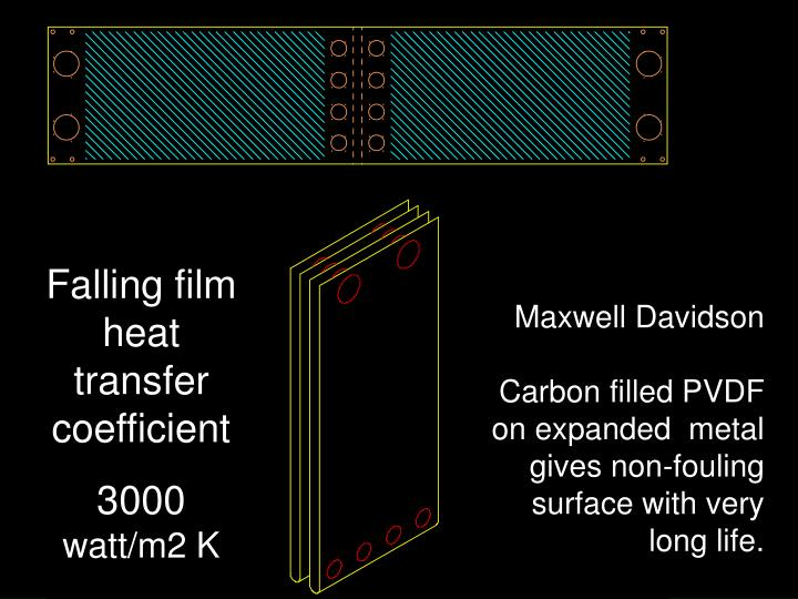 Falling film heat transfer coefficient